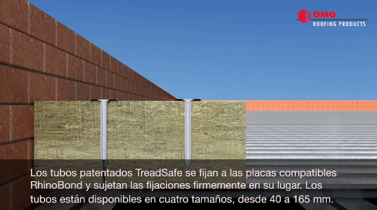 Os presentamos el sistema TREADSAFE RHINOBOND®